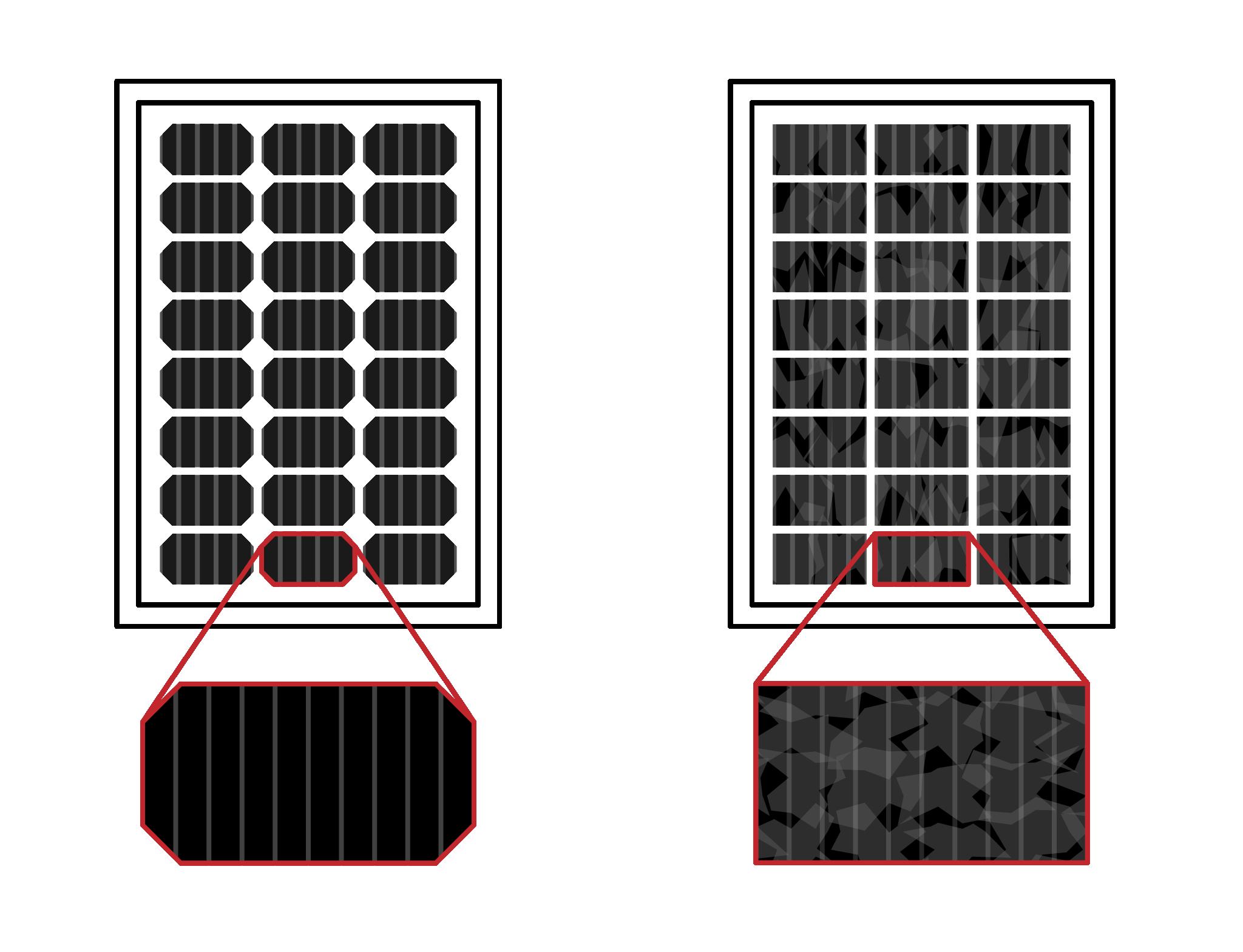 Solar Comparison